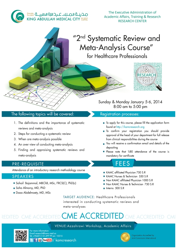 RESEARCH METHODOLOGY INTRODUCTROY COURSE